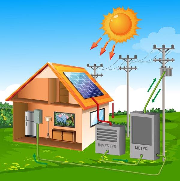 Principe du panneau solaire photovoltaïque